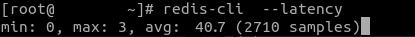 Resultado do comando redis-cli --latency